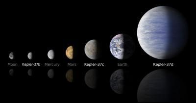 بالصور.. اكتشاف كويكب خارج المجموعة الشمسية للأرض